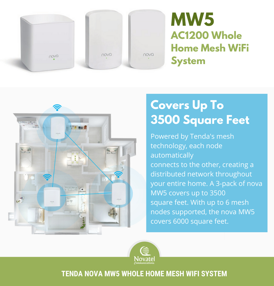 Reference Image: Tenda Nova MW5 Whole House Wifi Coverage Overview